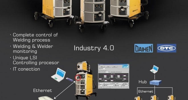 DAIHEN VARSTROJ and the industry of the future 4.0